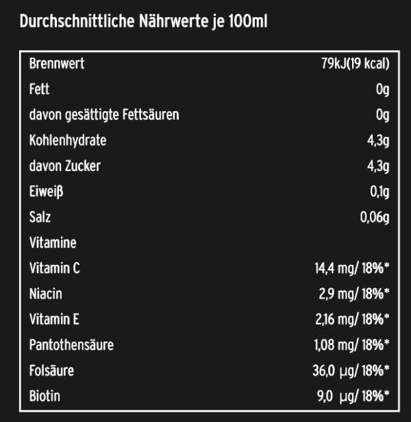 CULT_Iso_Energizer_Nährwertangaben